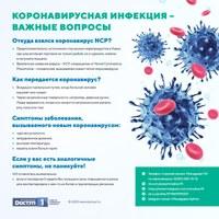 Важные вопросы о коронавирусной инфекции.
